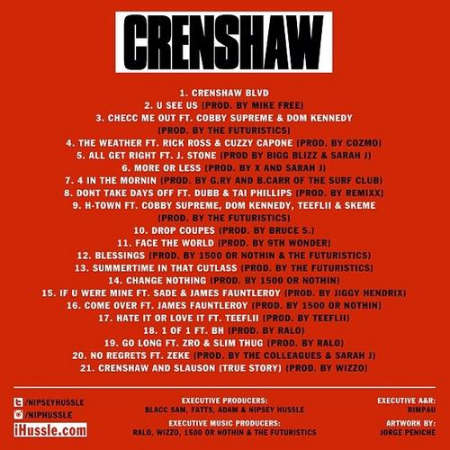 crenshaw-tracklist